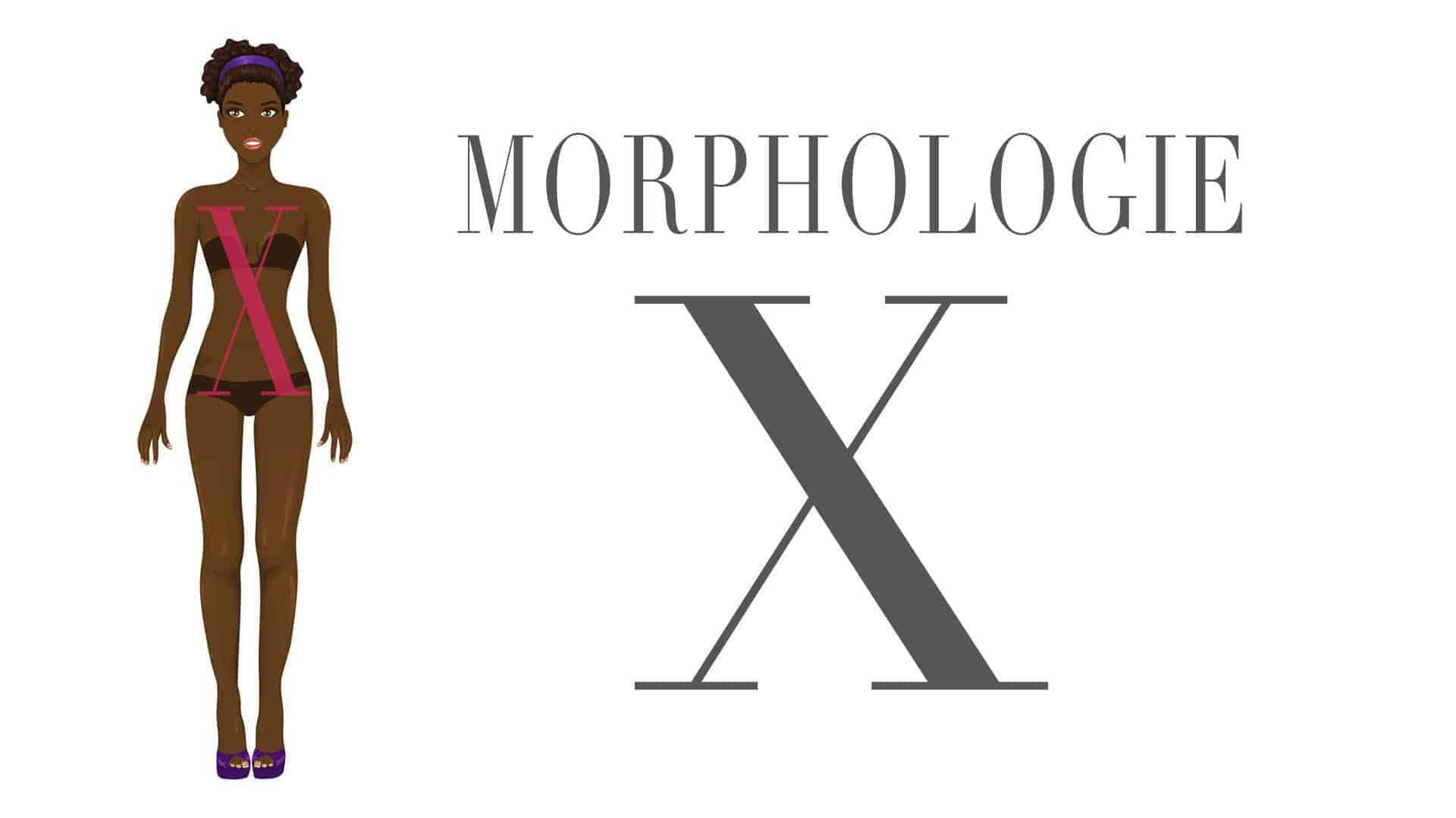 Podcast Comment S 39 Habiller Morphologie En X Ou Sablier