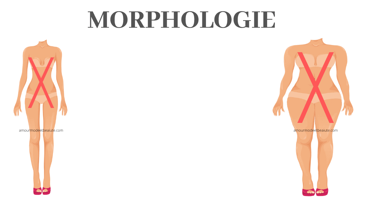 Morphologie En X Comment Shabiller Femme