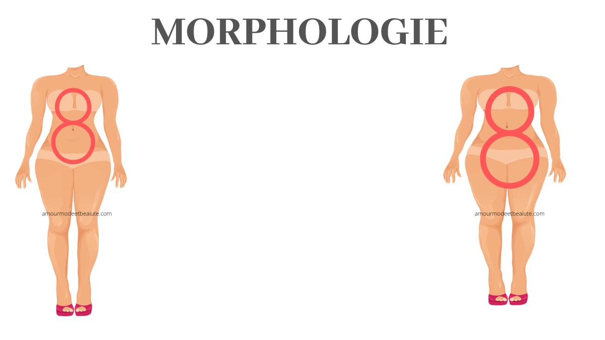 Morphologie En 8 Comment Shabiller Femme