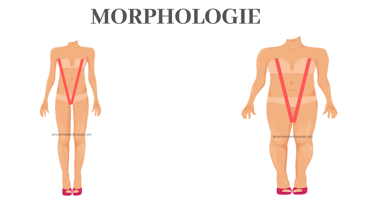 Morphologie En V Comment Shabiller Femme
