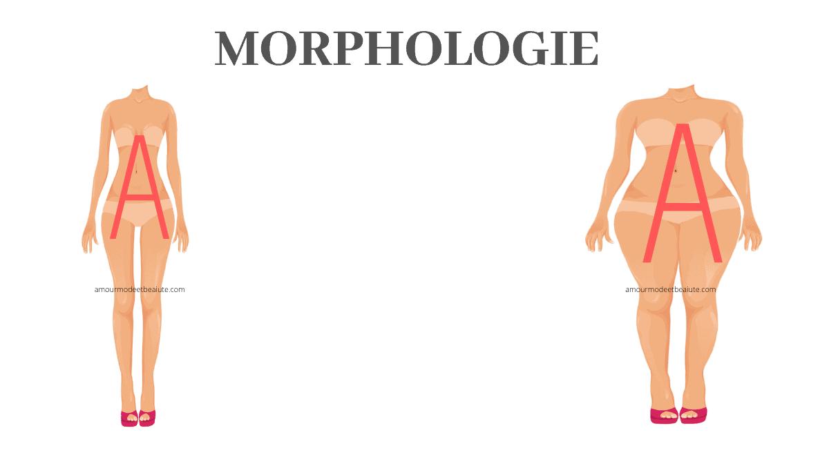 Morphologie En A Comment Shabiller Femme