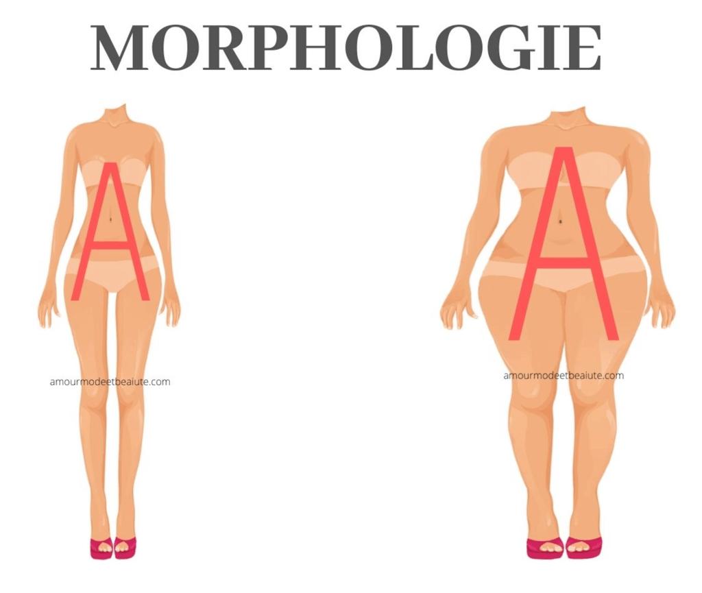 Morphologie En A Comment Shabiller, morphologie en a, morpho a, morpho a vetement, morphologie a vetement