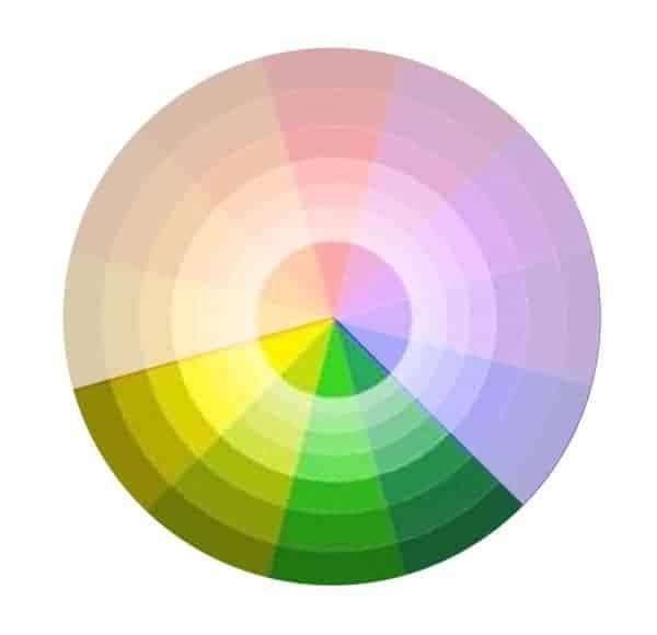 couleur qui vont ensemble, camaieu de couleurs, couleurs qui vont ensemble, associer couleurs, comment associer les couleurs, association des couleurs, association couleur vetement, bien associer les couleurs, cercle chromatique des couleurs, couleurs analogues, couleurs complemtentaires, comment marier les couleurs, quelles couleurs associer