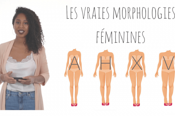 Les vraies morphologies