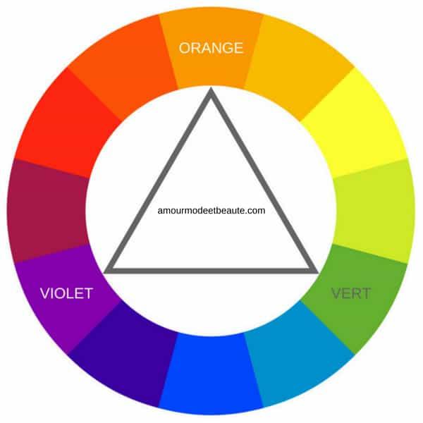 les couleurs qui vont ensemble pour s 39 habiller guide int gral blog amb. Black Bedroom Furniture Sets. Home Design Ideas