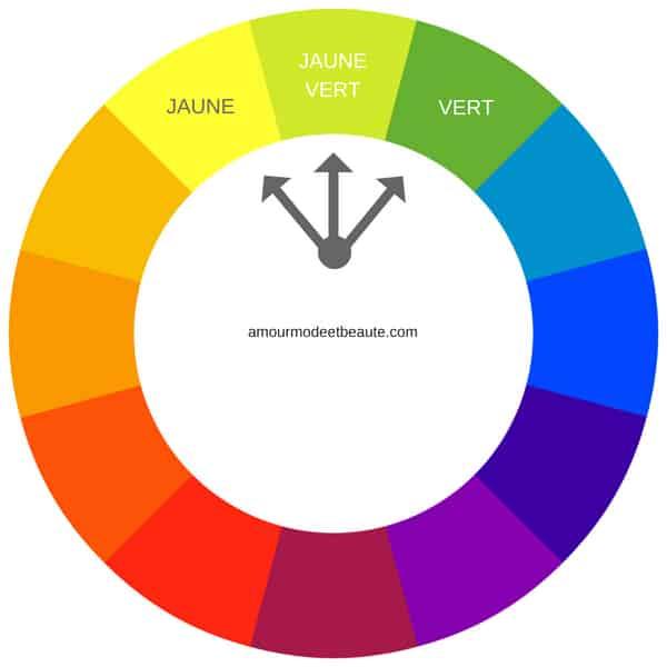 Les couleurs qui vont ensemble pour s\'habiller : guide intégral ...