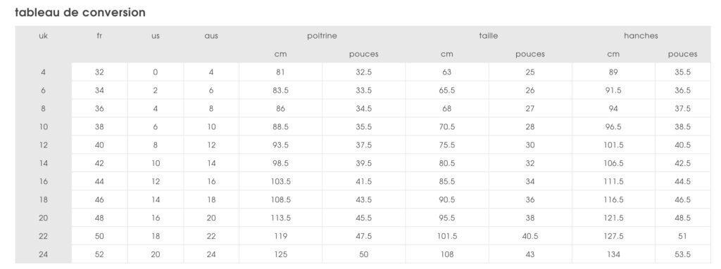 Tableau de conversion des tailles US, UK, FR et de pouces à centimètres